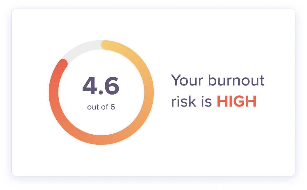 Our burnout survey hit+100K and our infographic proves it
